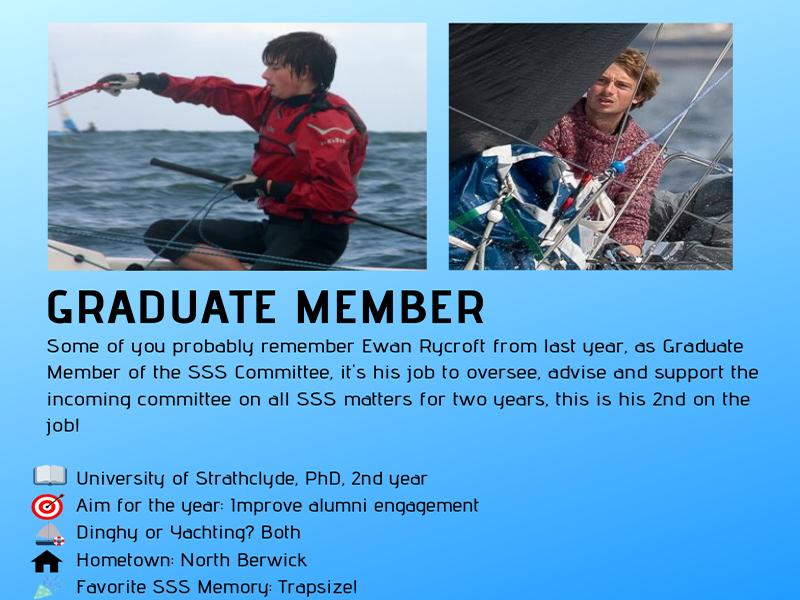 Graduate Member